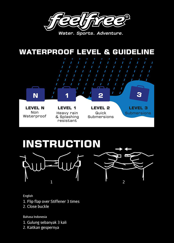 Waterproof-guideline